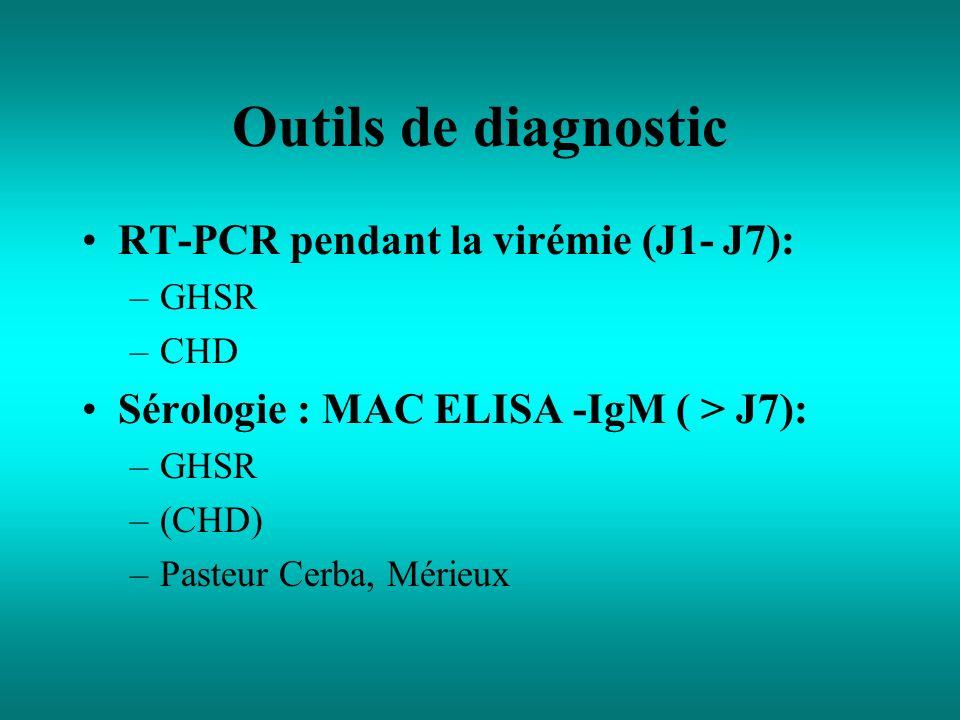 Outils de diagnostic RT-PCR pendant la virémie (J1- J7):