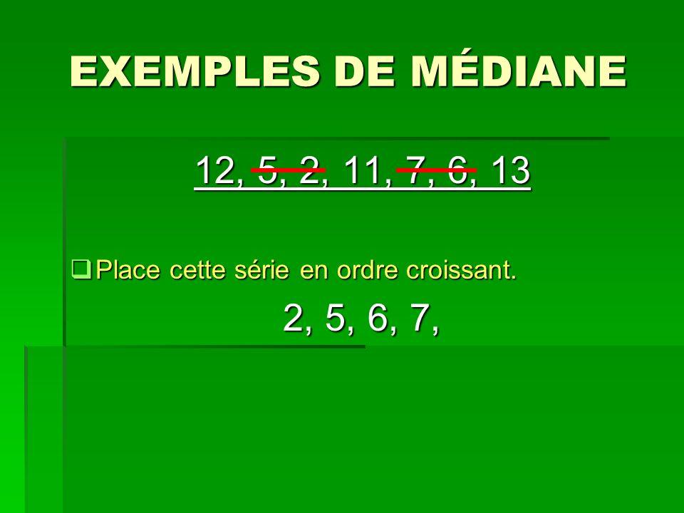 EXEMPLES DE MÉDIANE 12, 5, 2, 11, 7, 6, 13 Place cette série en ordre croissant. 2, 5, 6, 7,