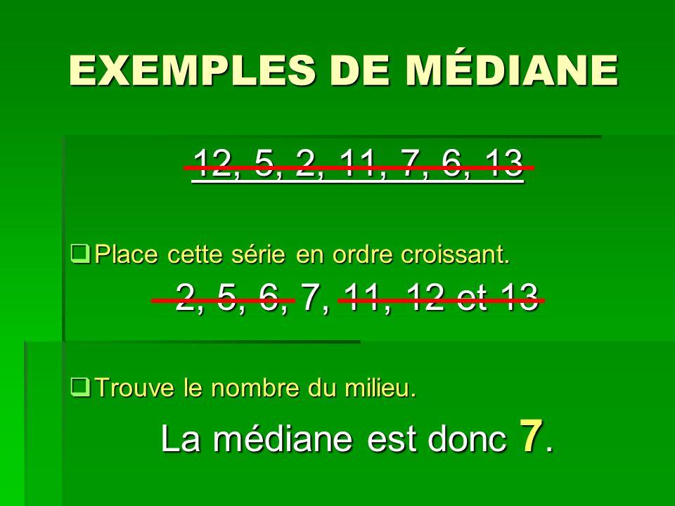 EXEMPLES DE MÉDIANE 12, 5, 2, 11, 7, 6, 13. Place cette série en ordre croissant. 2, 5, 6, 7, 11, 12 et 13.