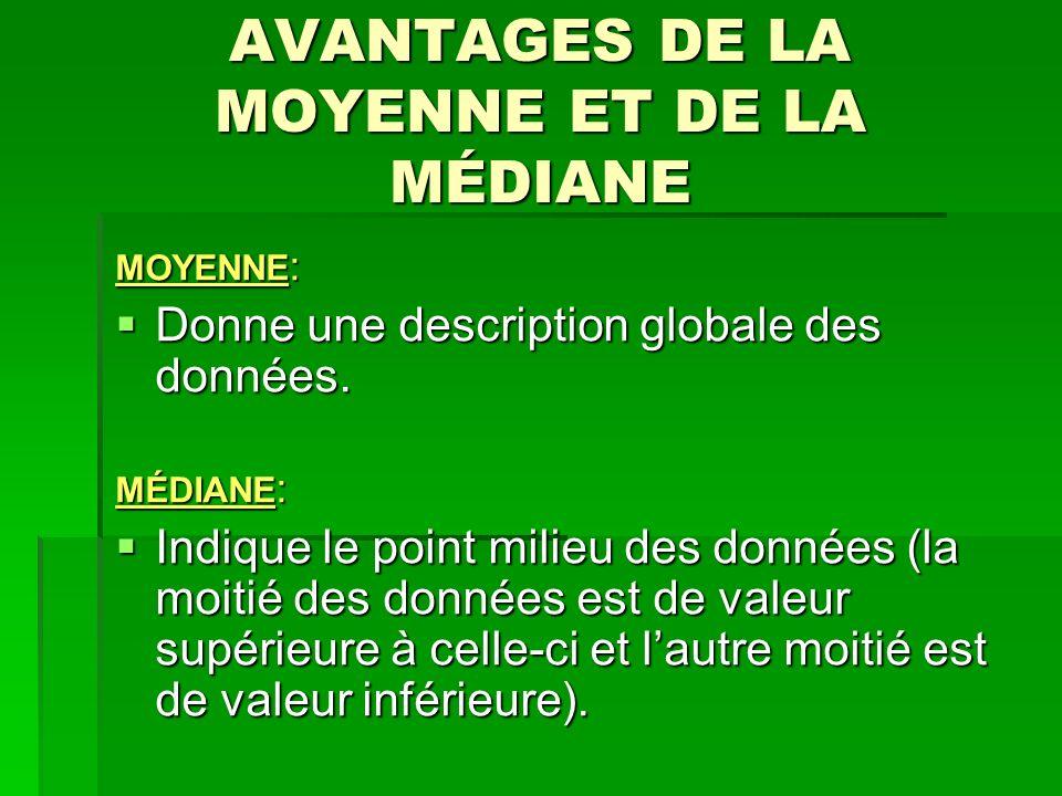 AVANTAGES DE LA MOYENNE ET DE LA MÉDIANE