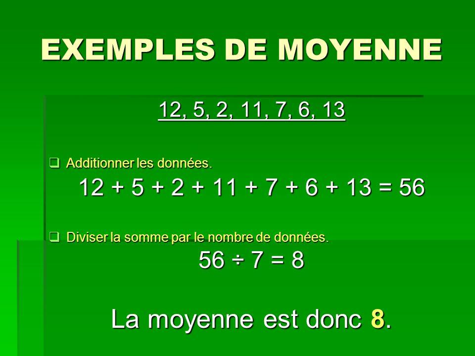 EXEMPLES DE MOYENNE La moyenne est donc 8.
