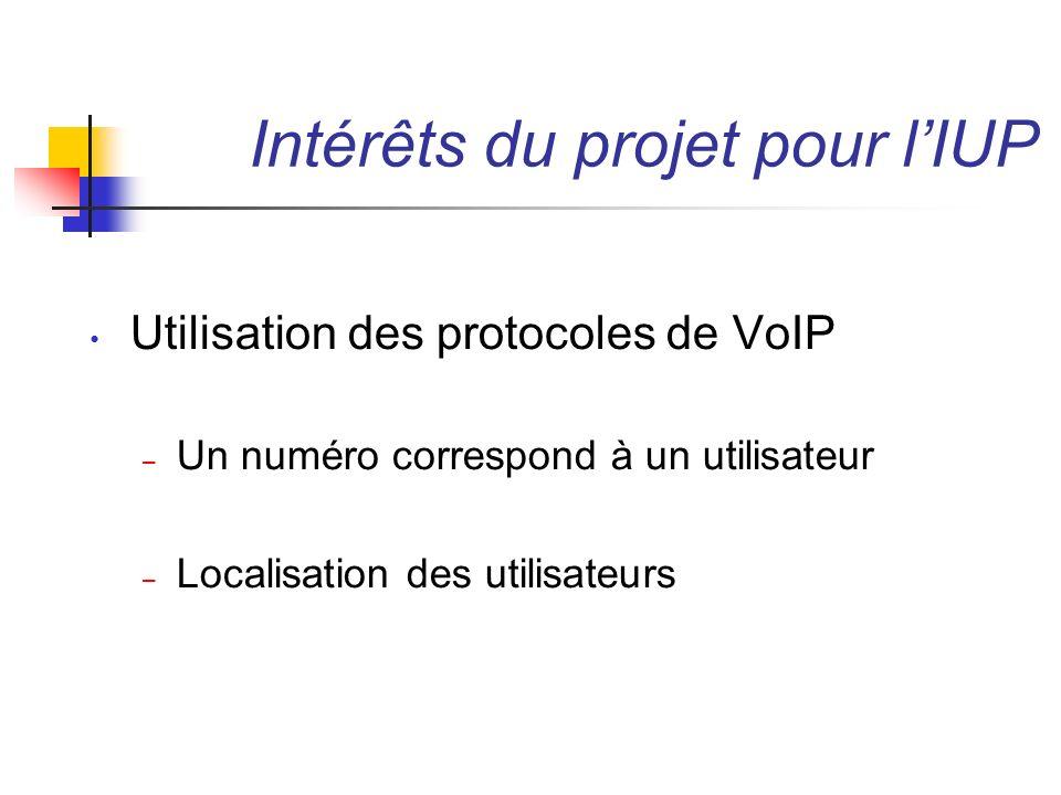 Intérêts du projet pour l'IUP