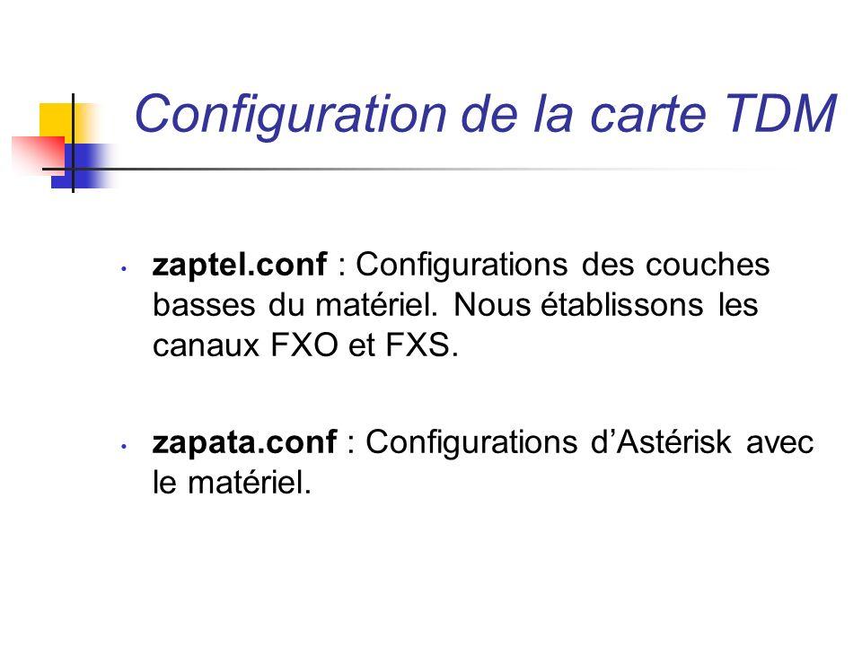 Configuration de la carte TDM