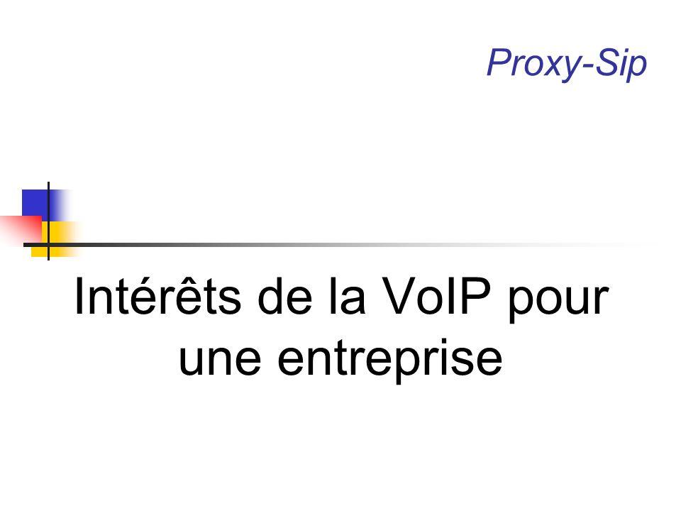 Intérêts de la VoIP pour une entreprise