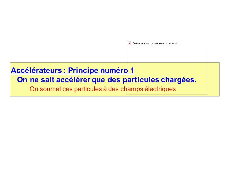 Accélérateurs : Principe numéro 1 On ne sait accélérer que des particules chargées.