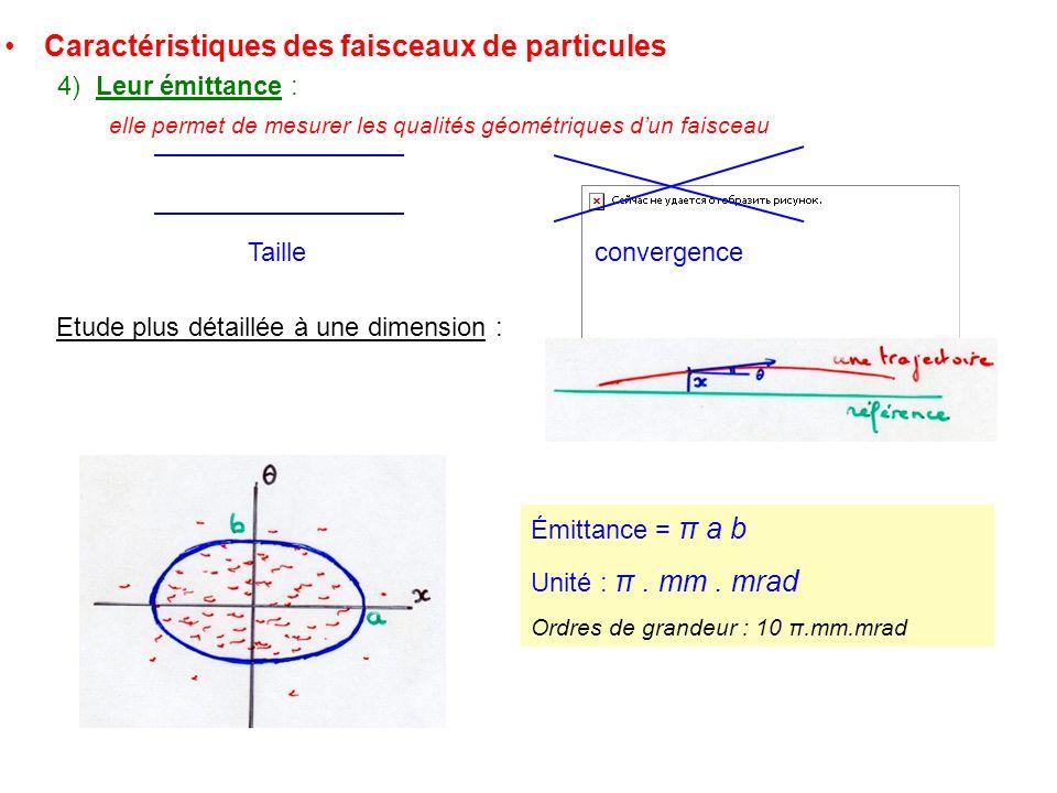 Caractéristiques des faisceaux de particules