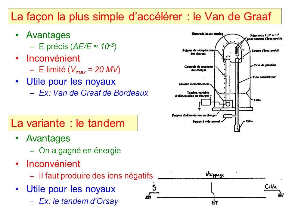 La façon la plus simple d'accélérer : le Van de Graaf