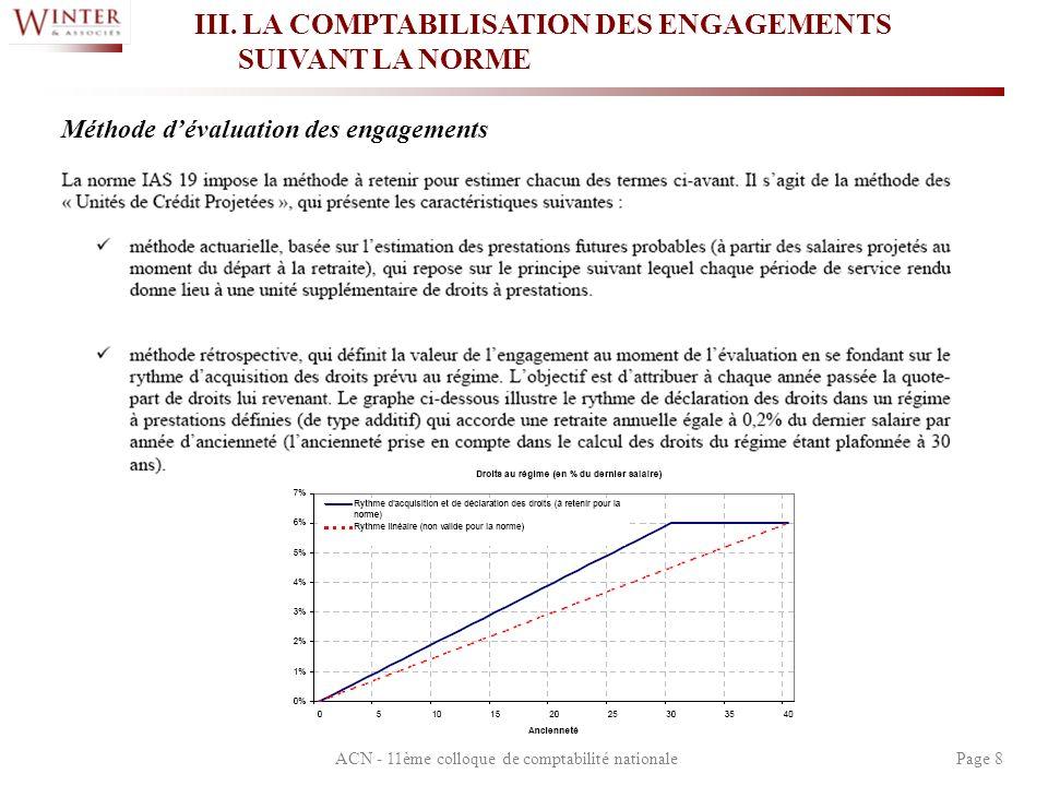 Méthode d'évaluation des engagements