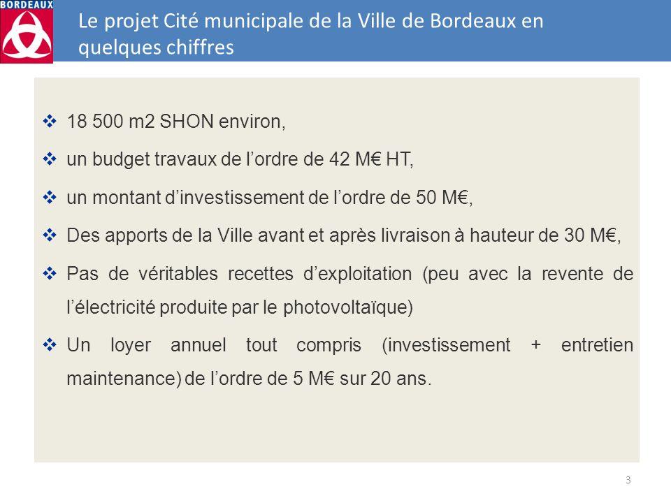 Le projet Cité municipale de la Ville de Bordeaux en quelques chiffres