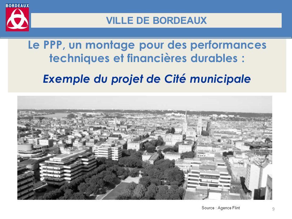 Exemple du projet de Cité municipale