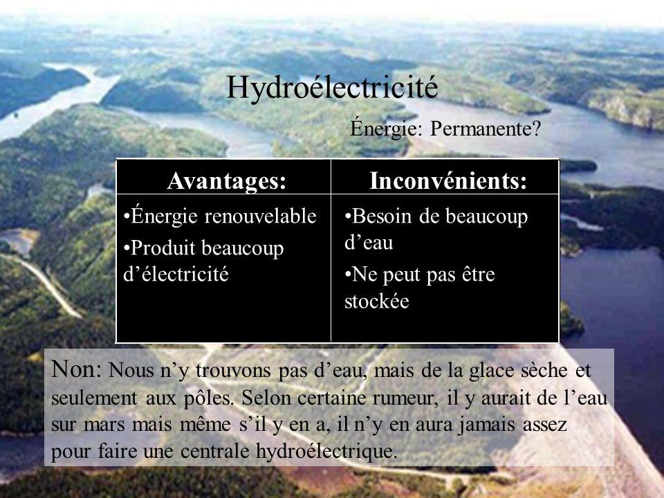 Hydroélectricité Inconvénients: Avantages: