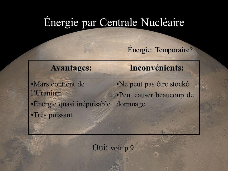 Énergie par Centrale Nucléaire