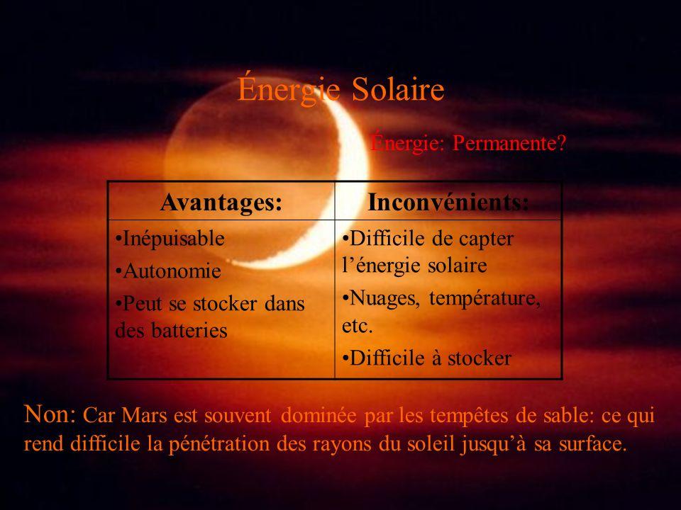 Énergie Solaire Avantages: Inconvénients:
