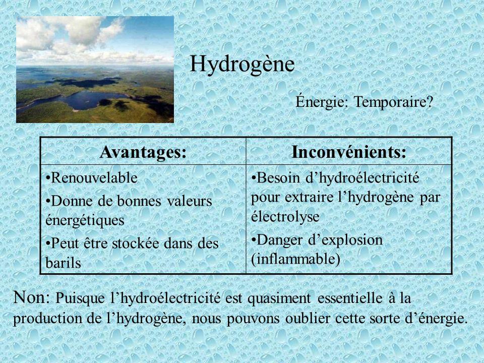 Hydrogène Avantages: Inconvénients: