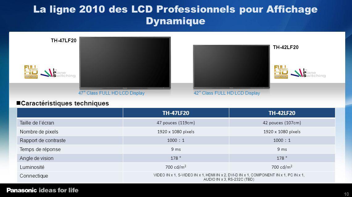 La ligne 2010 des LCD Professionnels pour Affichage Dynamique