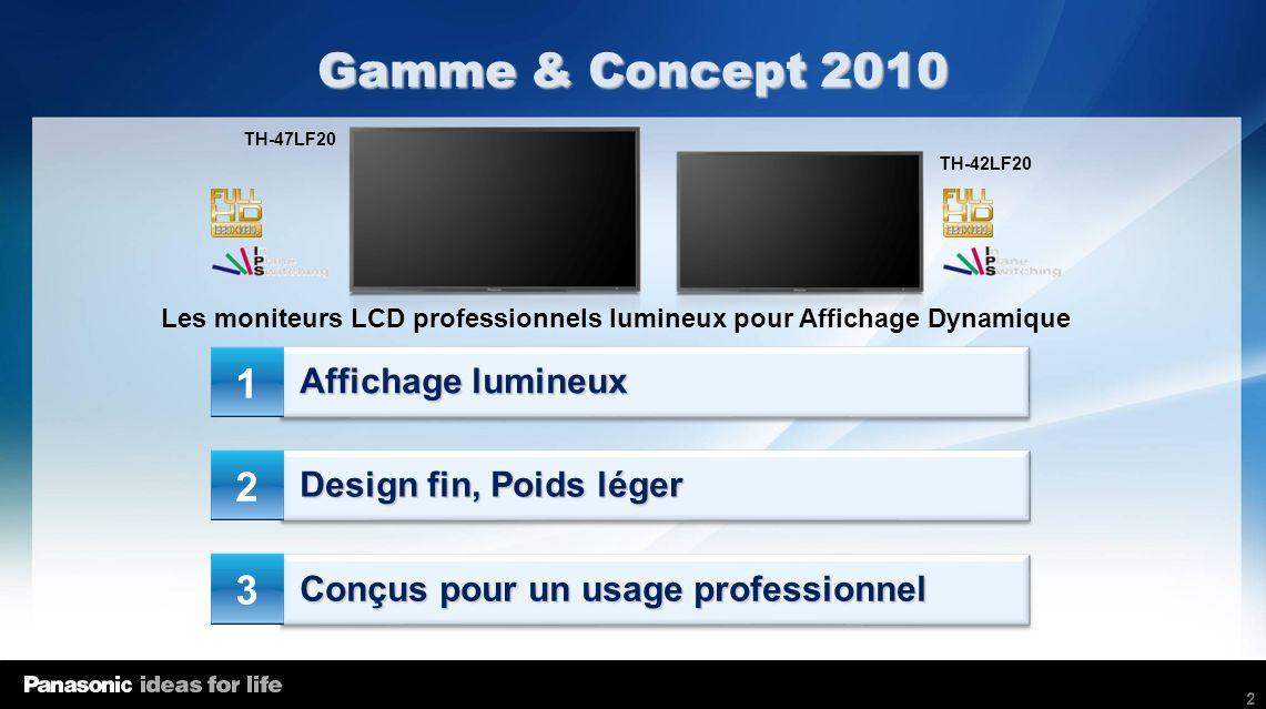 Les moniteurs LCD professionnels lumineux pour Affichage Dynamique