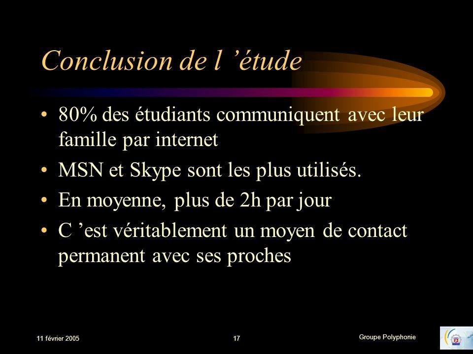 Conclusion de l 'étude 80% des étudiants communiquent avec leur famille par internet. MSN et Skype sont les plus utilisés.