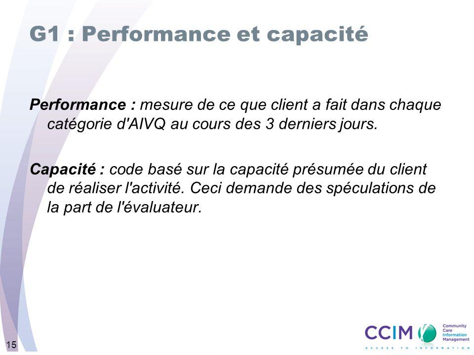 G1 : Performance et capacité