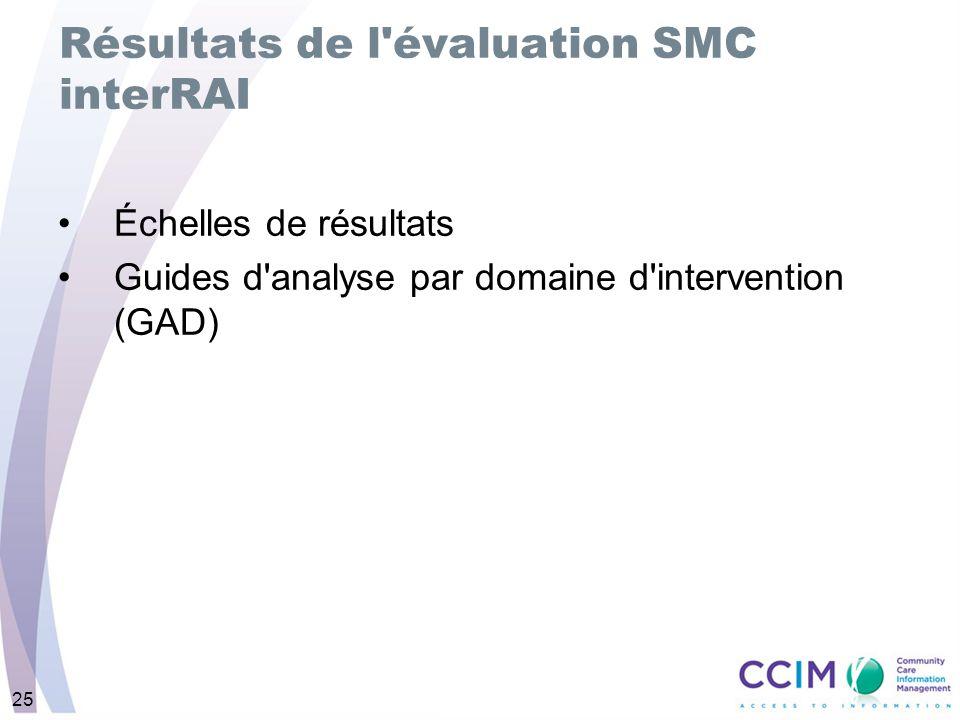 Résultats de l évaluation SMC interRAI