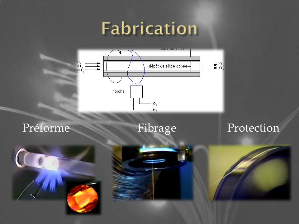 Fabrication Préforme Fibrage Protection