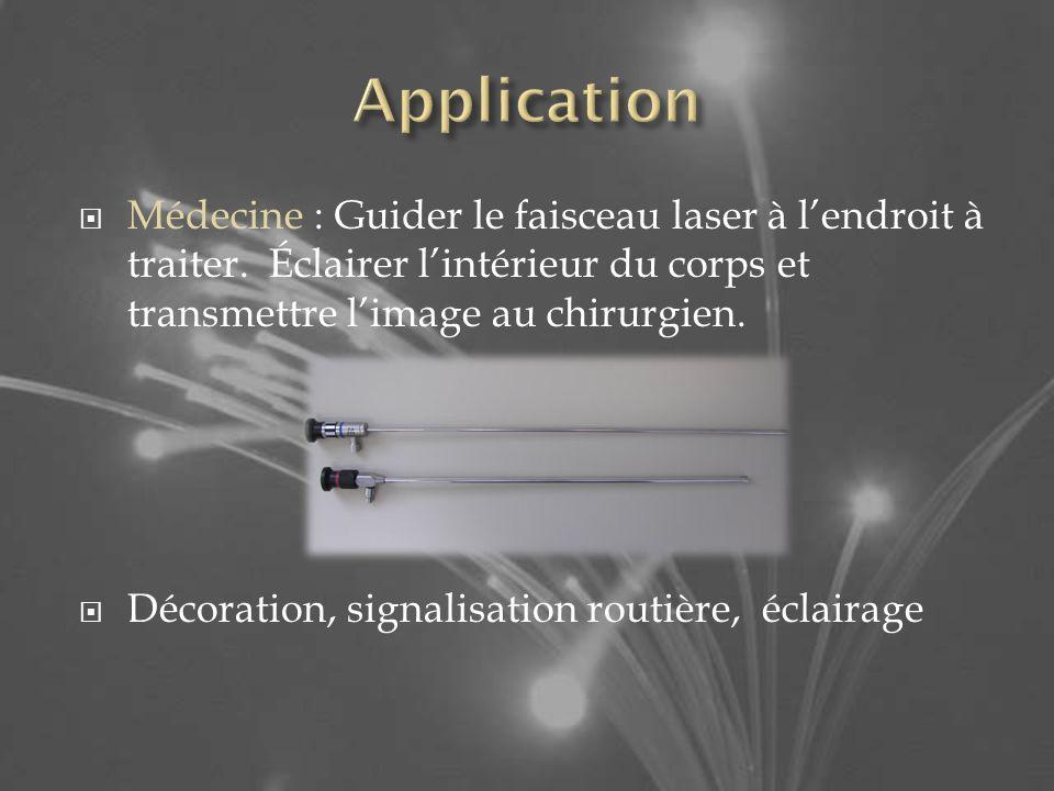 Application Médecine : Guider le faisceau laser à l'endroit à traiter. Éclairer l'intérieur du corps et transmettre l'image au chirurgien.