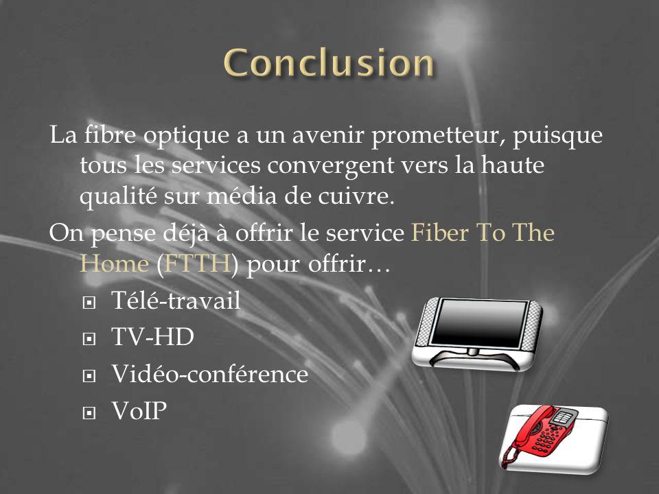 Conclusion La fibre optique a un avenir prometteur, puisque tous les services convergent vers la haute qualité sur média de cuivre.