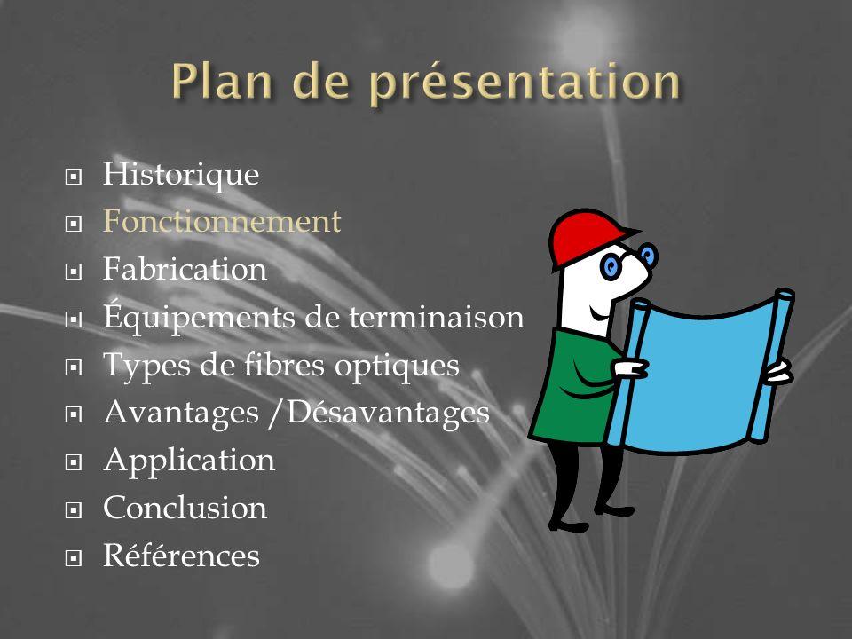 Plan de présentation Historique Fonctionnement Fabrication