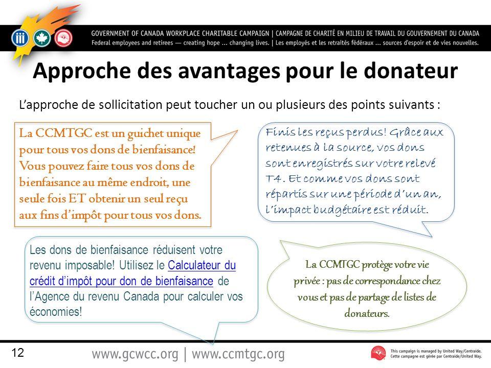 Approche des avantages pour le donateur