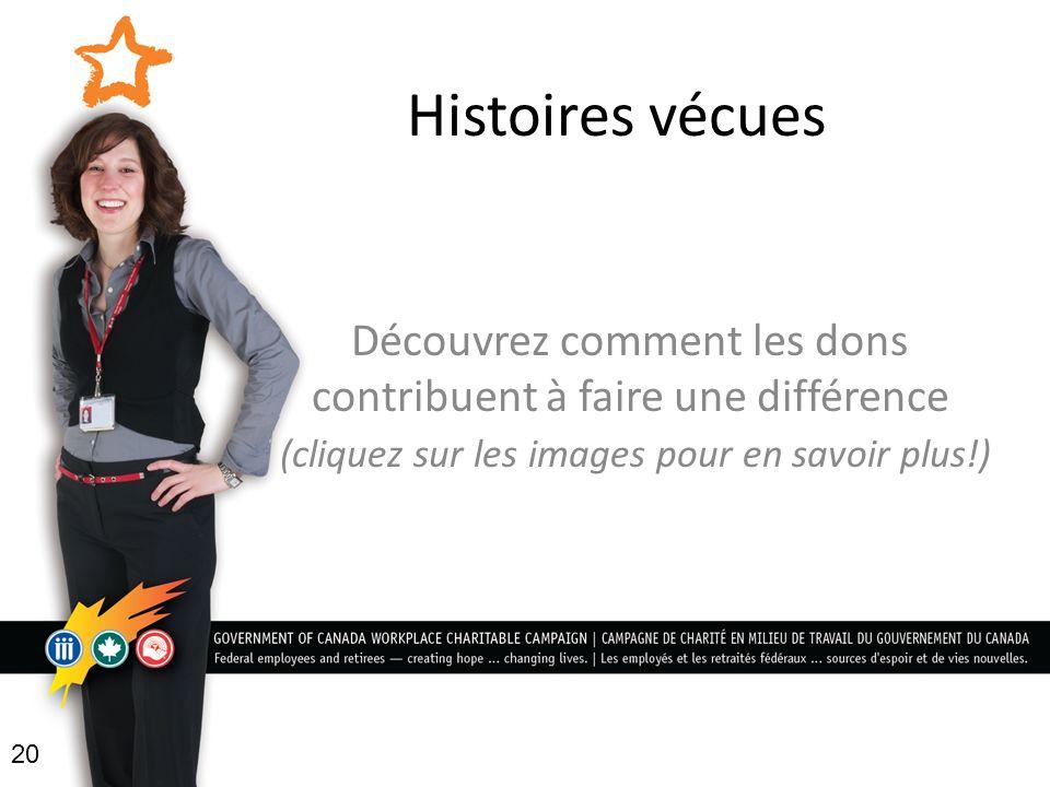 Histoires vécues Découvrez comment les dons contribuent à faire une différence (cliquez sur les images pour en savoir plus!)