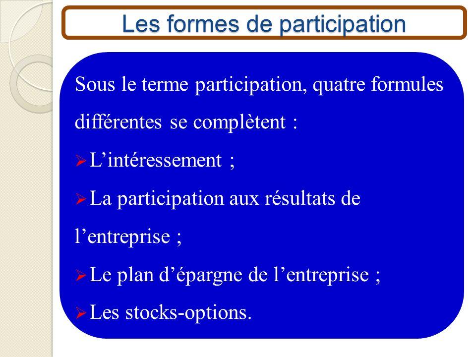 Les formes de participation