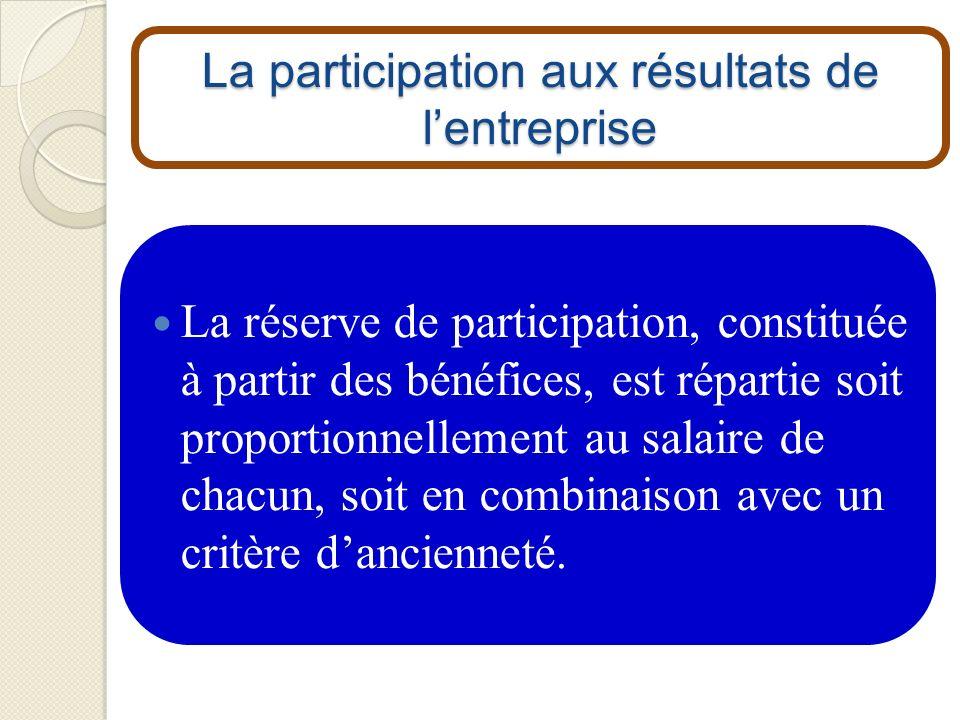 La participation aux résultats de l'entreprise