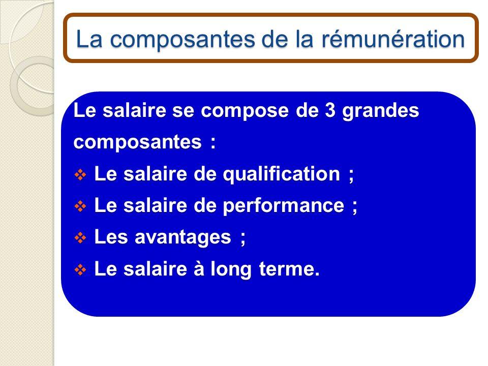 La composantes de la rémunération