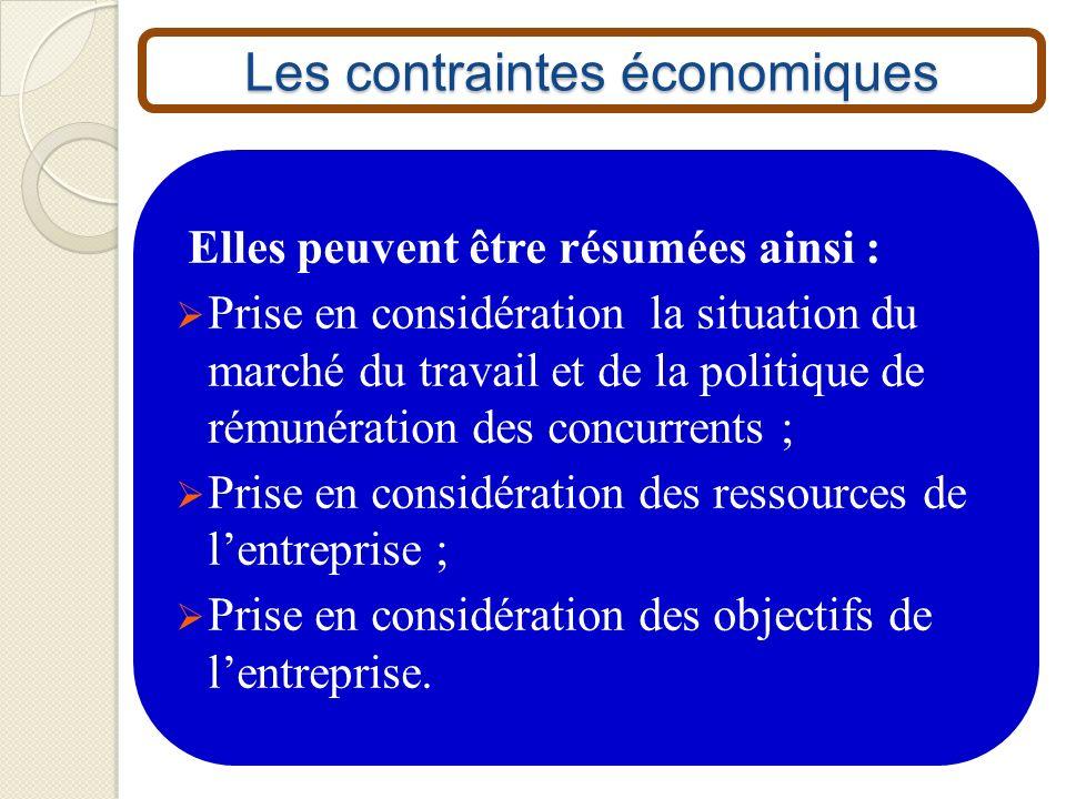 Les contraintes économiques