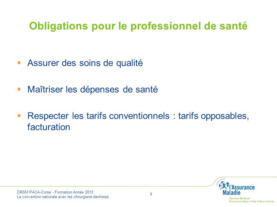 Obligations pour le professionnel de santé