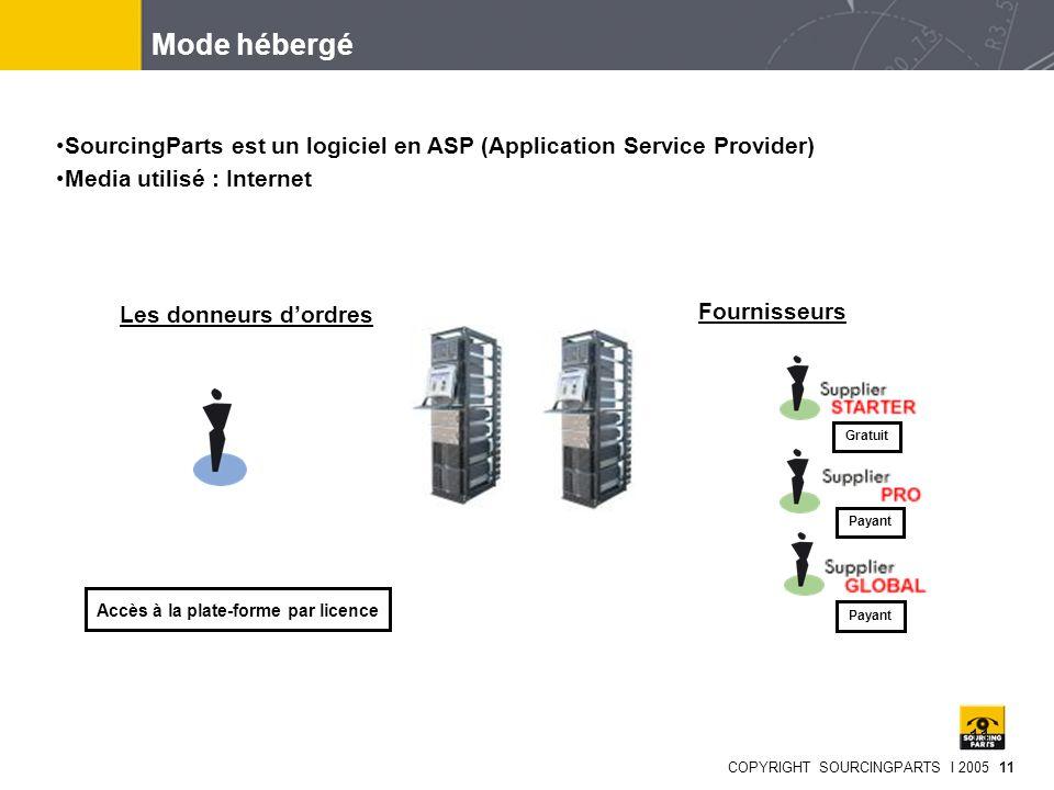 31/03/2017 Mode hébergé. SourcingParts est un logiciel en ASP (Application Service Provider) Media utilisé : Internet.