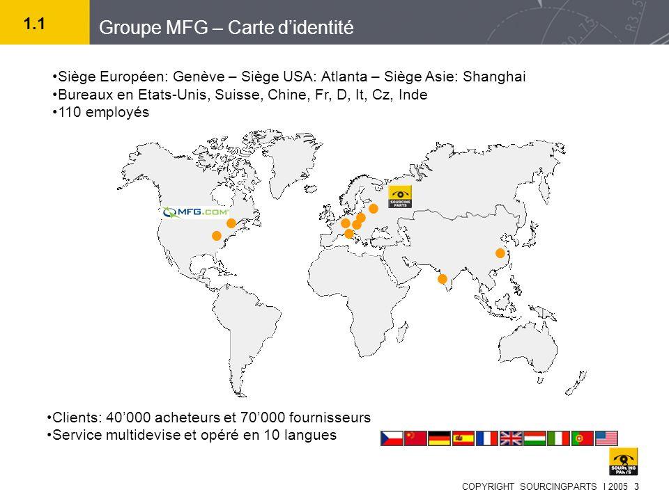 Groupe MFG – Carte d'identité