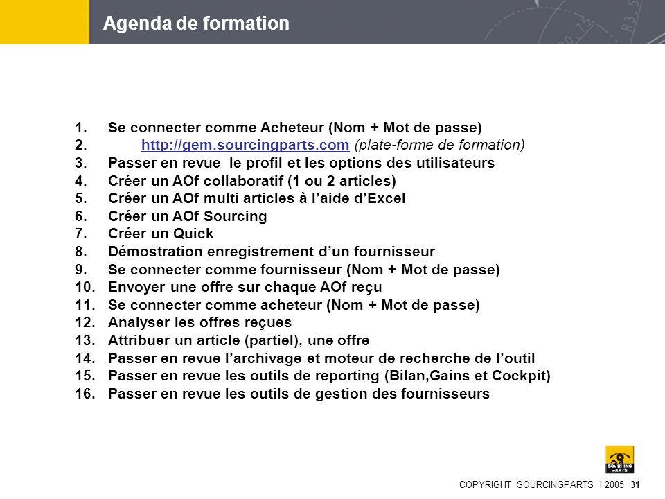 Agenda de formation Se connecter comme Acheteur (Nom + Mot de passe)