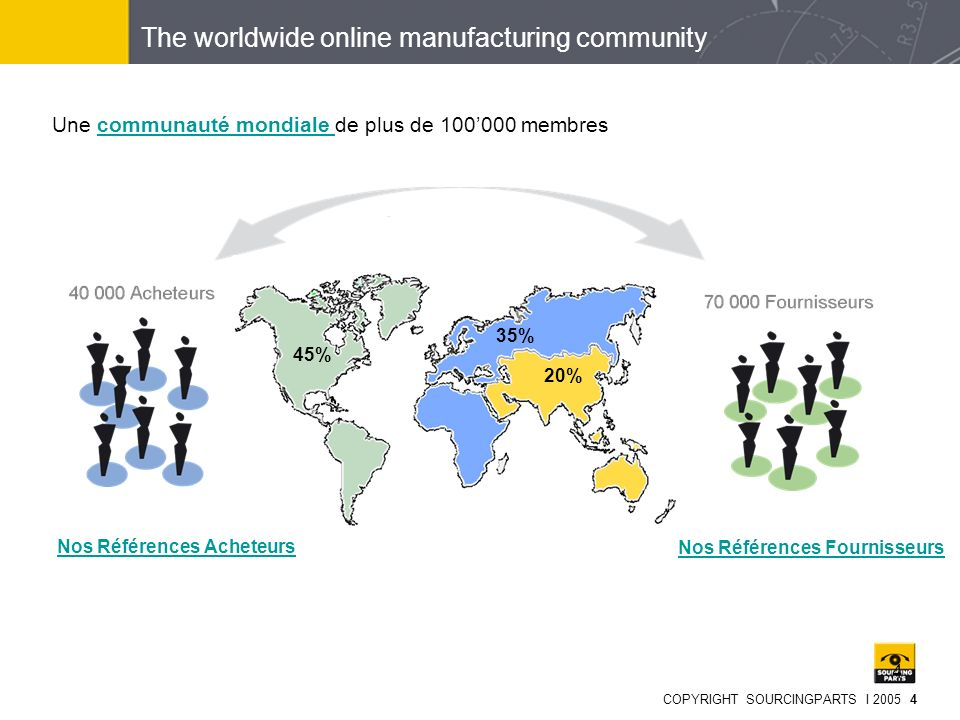 The worldwide online manufacturing community