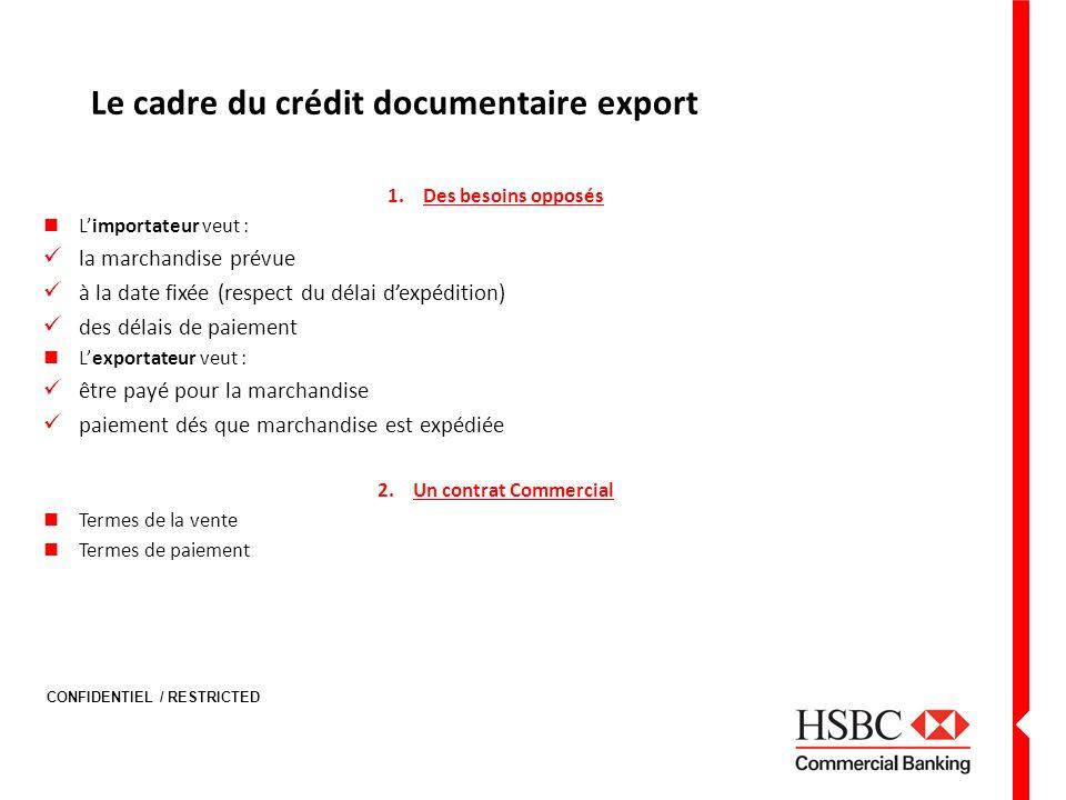 Le cadre du crédit documentaire export