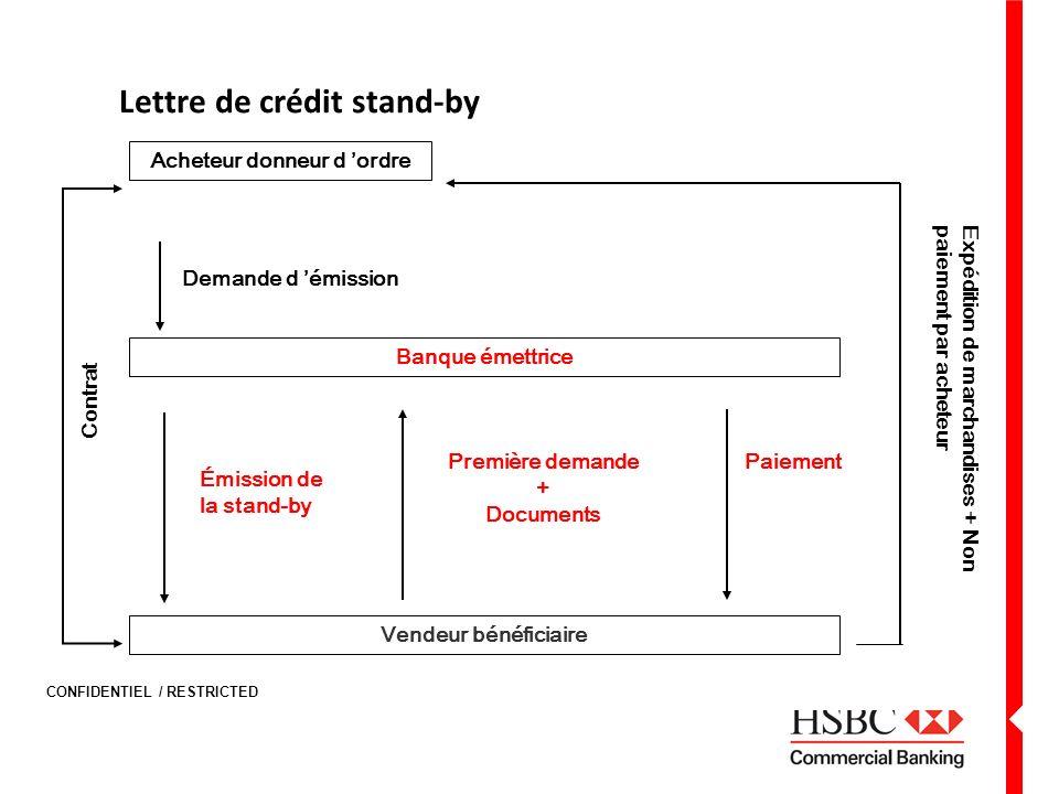 Lettre de crédit stand-by