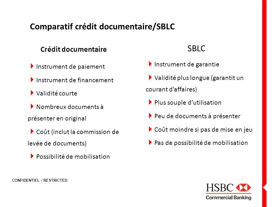 Comparatif crédit documentaire/SBLC