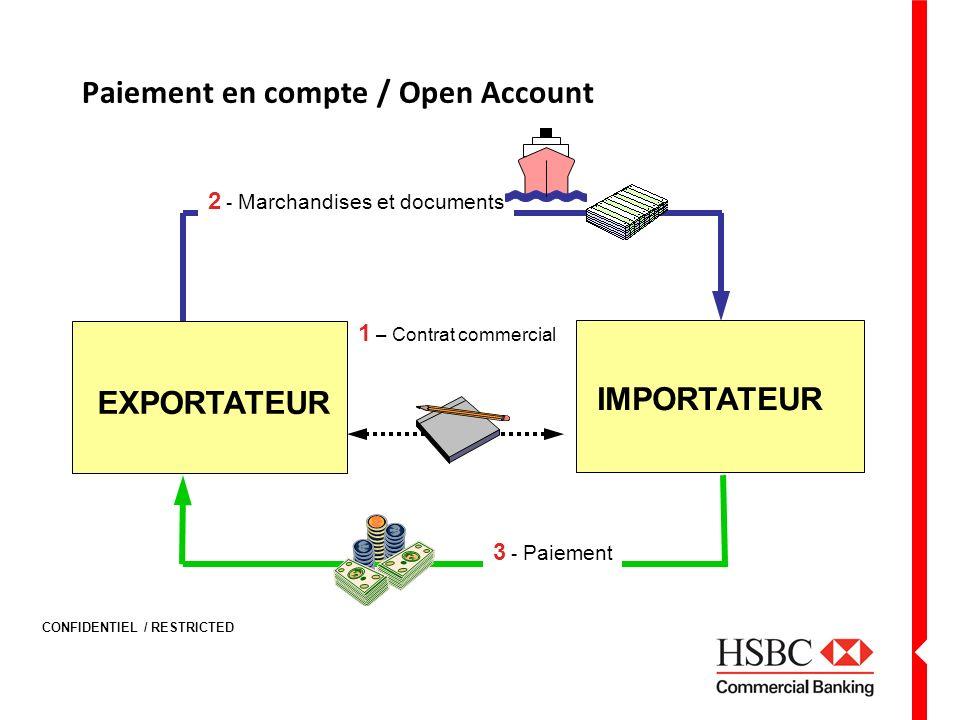 Paiement en compte / Open Account