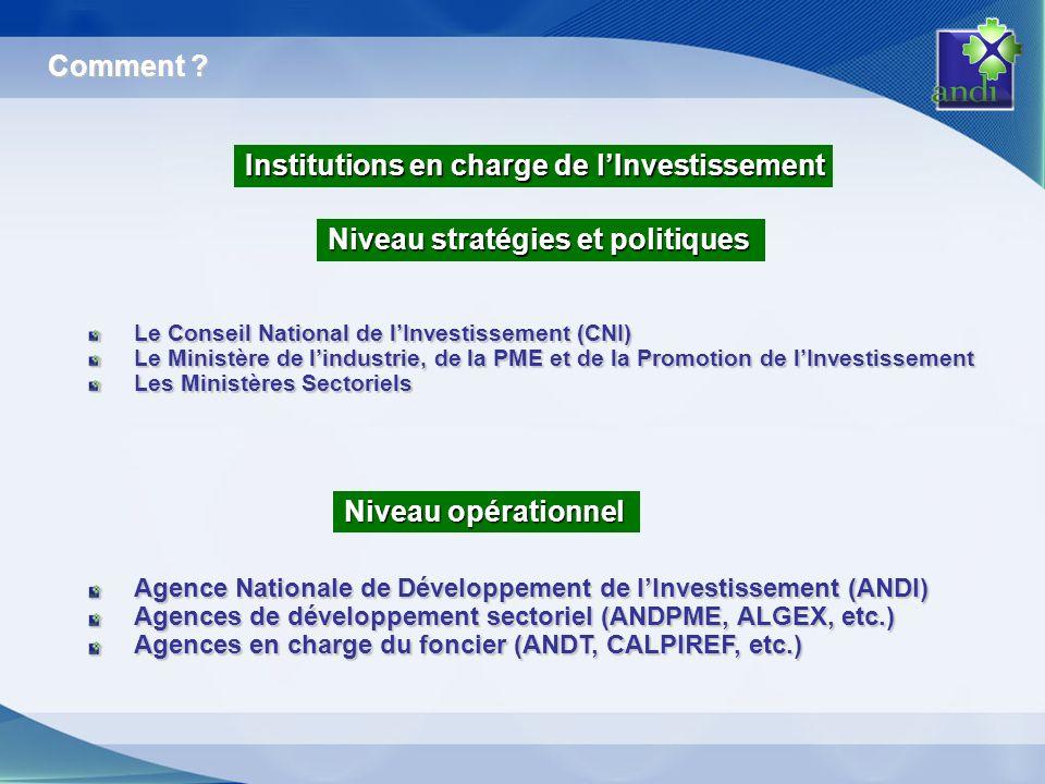 Institutions en charge de l'Investissement