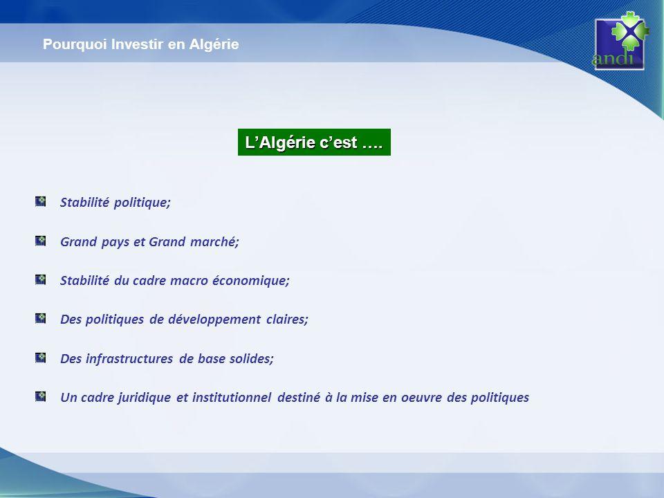 L'Algérie c'est …. Pourquoi Investir en Algérie Stabilité politique;