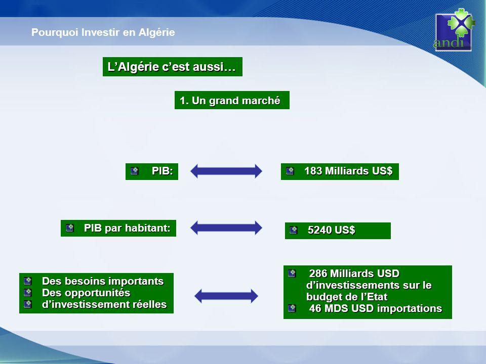L'Algérie c'est aussi…