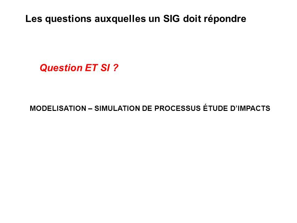 Les questions auxquelles un SIG doit répondre