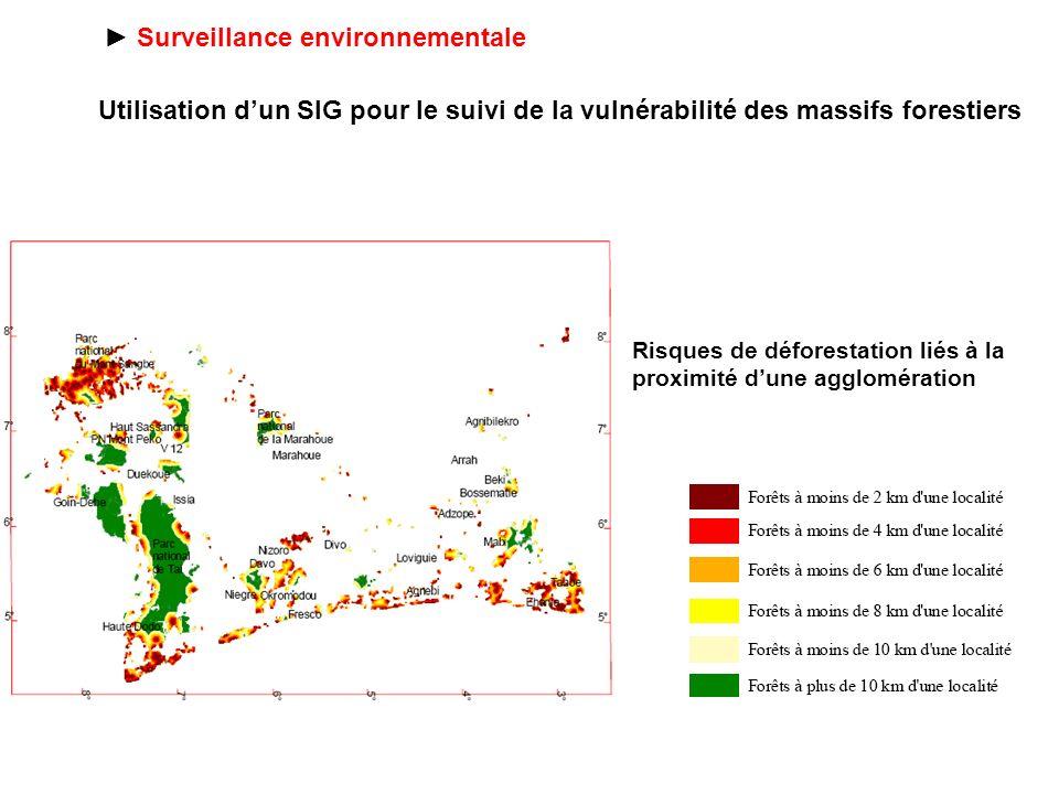 ► Surveillance environnementale