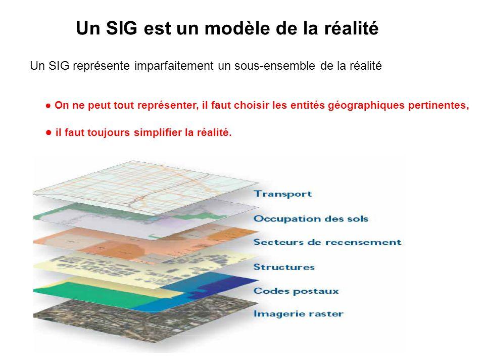 Un SIG est un modèle de la réalité