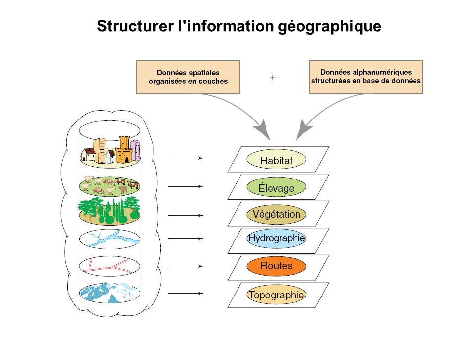 Structurer l information géographique