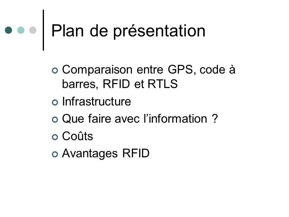 Plan de présentation Comparaison entre GPS, code à barres, RFID et RTLS. Infrastructure. Que faire avec l'information